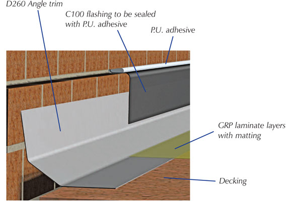 What Is Smartseal Smart Seal Flat Roofs
